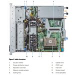dell_poweredge_r340_internal-min
